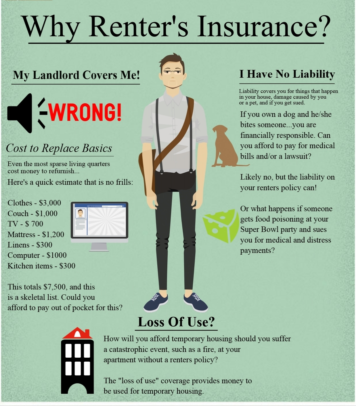 Renter's Insurance - Why?