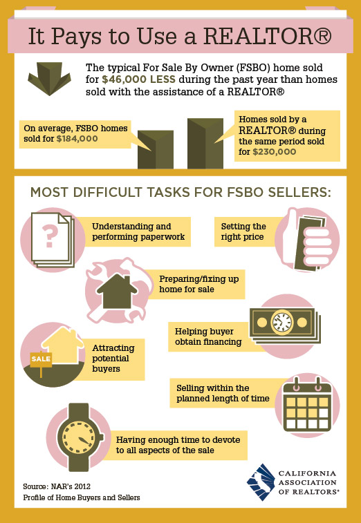 Infographic It Pays to Use a REALTOR