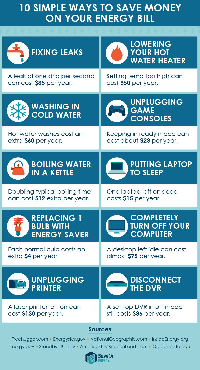 Energy and Money Saving Home Hacks You Probably Aren't Using...