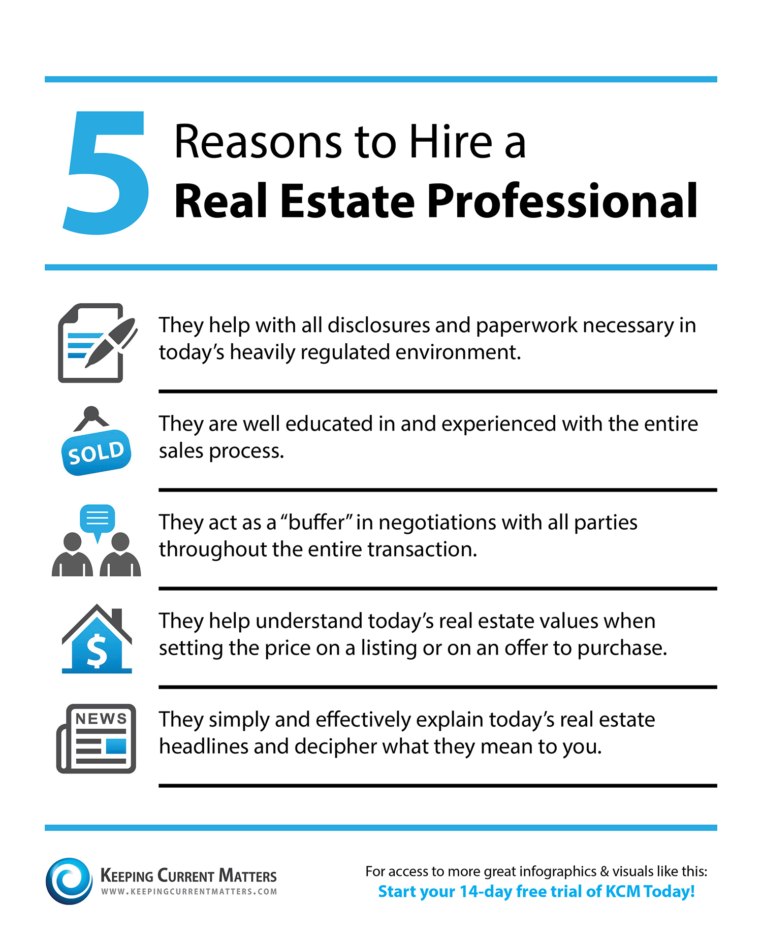 5 Reasons to Hire a Real Estate Professsional