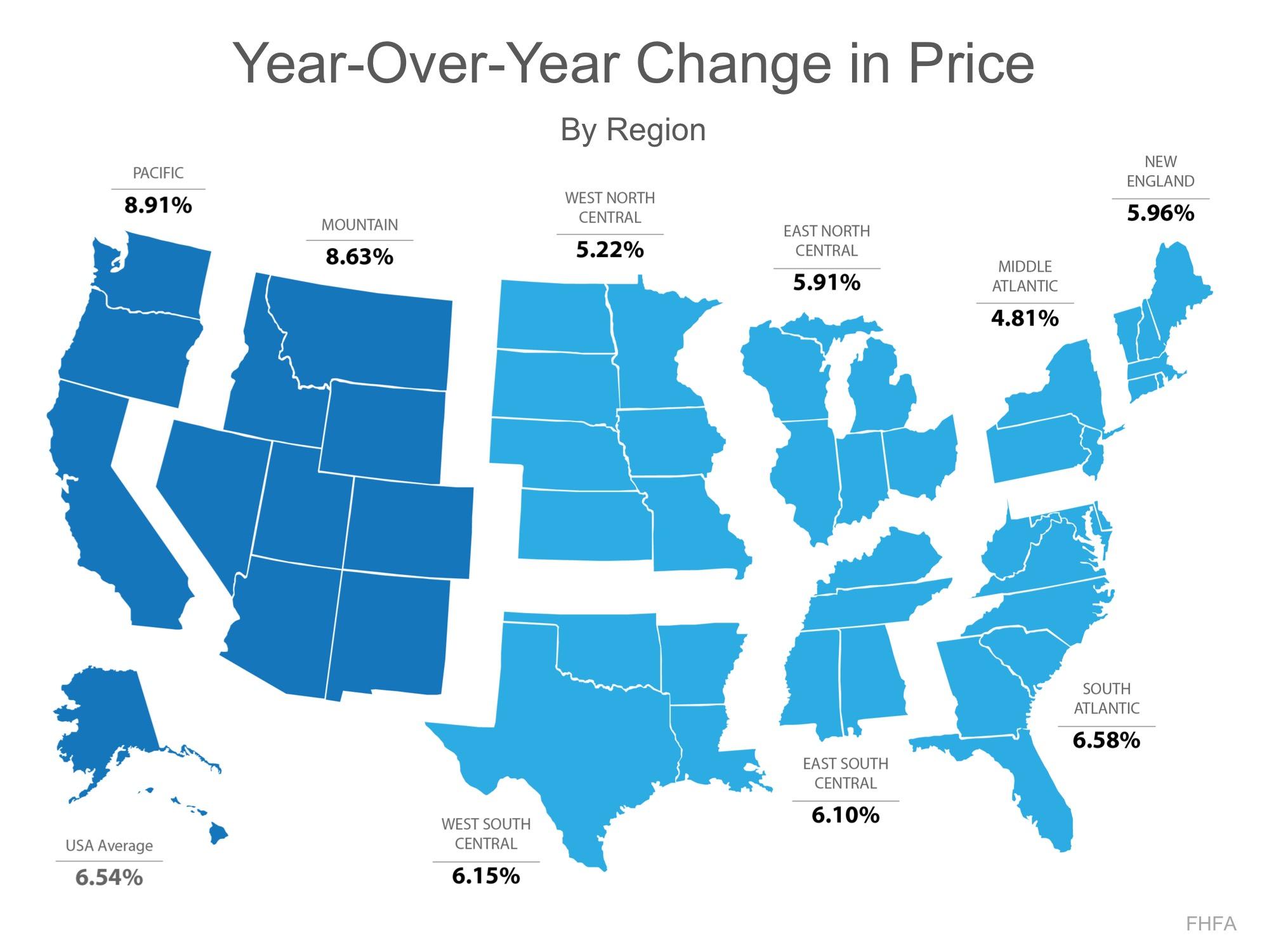 Regional YOY Price Change