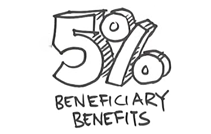 5% Beneficiary Benefits