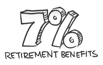 7% Retirement Benefits