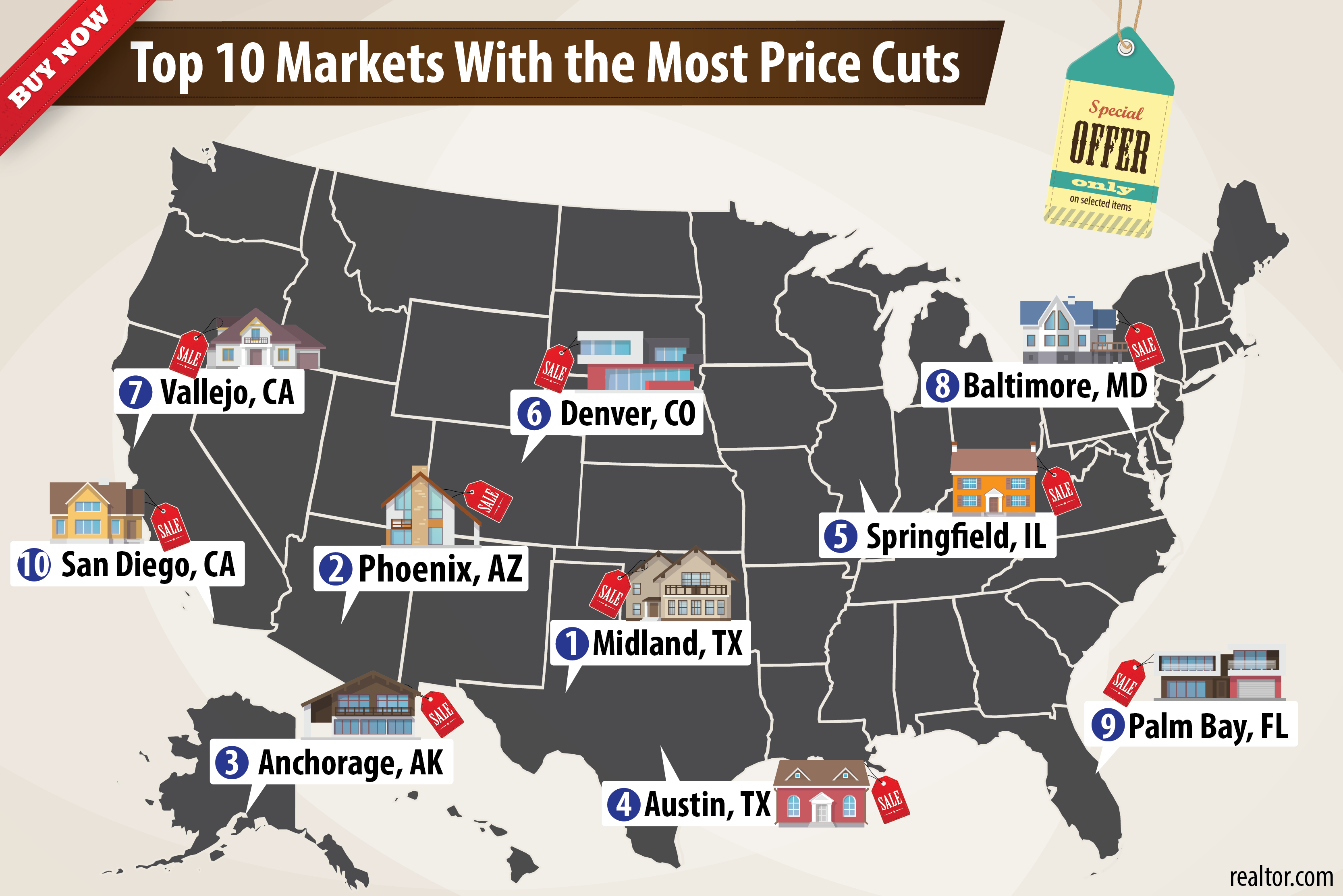 Buyers Market and The Top 10 U.S. Markets For Price Reduction