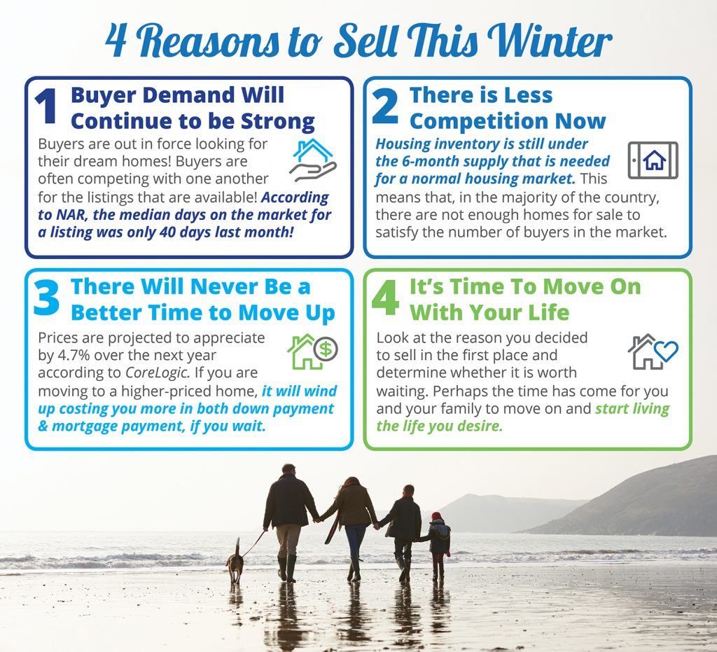 4 Reasons to Sell This Winter
